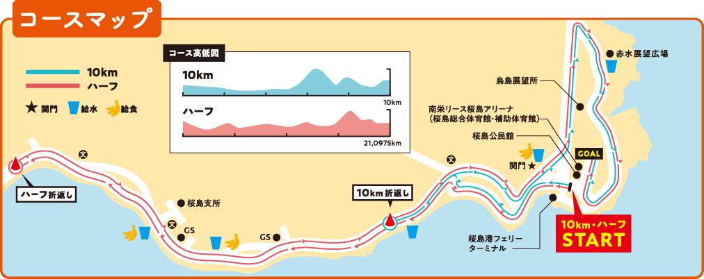 ランニング桜島のコースマップ
